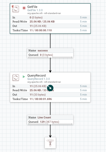 Counting lines in text files with NiFi - part 1 - Cloudera