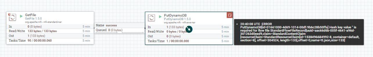 Re: Nifi Issue - writing a JSON file to PutDynamoD