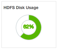 8356-hdfs-3.png