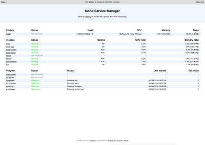 8267-monit-dashboard-5.png