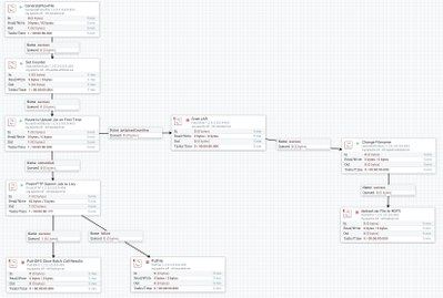 42797-livy-submit-flow.png