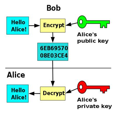 43517-assymetric-key.png