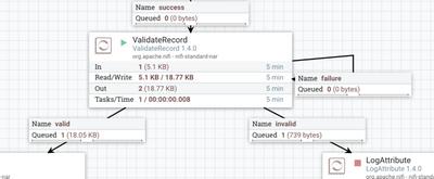 43483-17-validaterecord-start.png