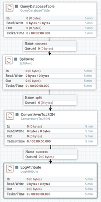 6712-querydatabasetable-flow.png