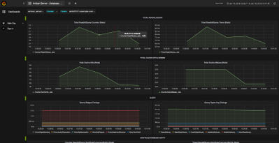 52386-ambari-database-metrics.png