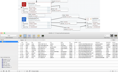 20454-32-33-putdatabaserecord-start-copy-users-table.png