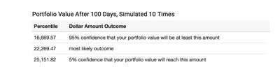 4943-portfoliovalue.png