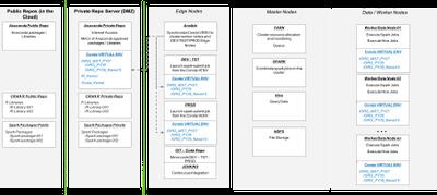 16600-dsc001-datascience-platform-on-hdp.png