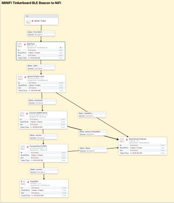 16457-tinkerflowoverview.png