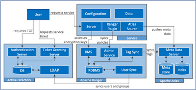 15402-17-05-08-security-concepts.png