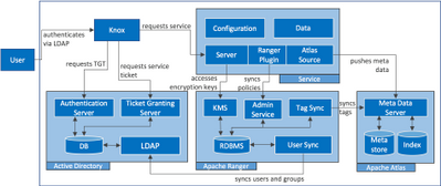 15403-17-05-08-security-concepts-knox.png