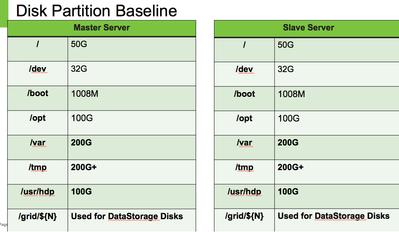 2087-disk-partition-baseline.png