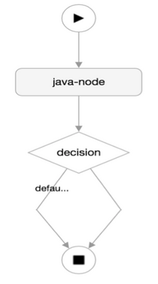 12434-08-preview-decision-graph.png