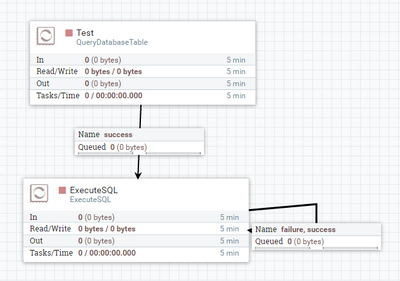 38512-query-execute.png