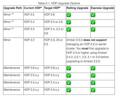 39943-hdp-upgrade.png