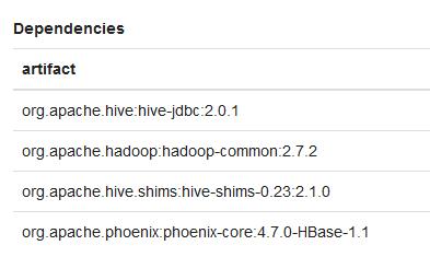 40793-unresolved-dependencies.png