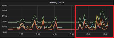 14912-dev-grafana-system-servers-google-chrome-3.png