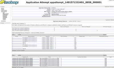 14597-app-attempt-sas-prp.png