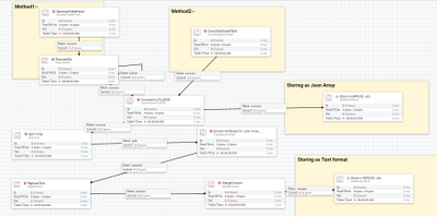 40550-flow-table-fetch.png