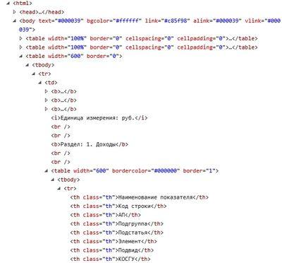 79381-parsing-html-file.jpg