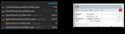 42497-nifi-metrics.png