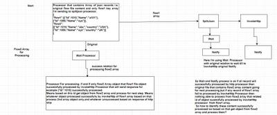 20465-processor-flow-details.png