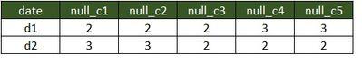 13855-result-table.jpg