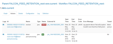 4531-falcon-feed-retention-01.png