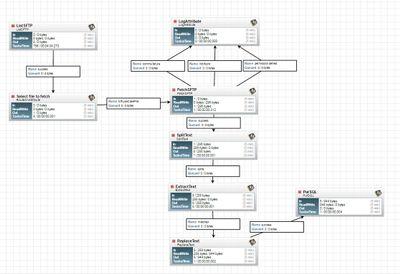 7856-workingnifiwrkflow.jpg