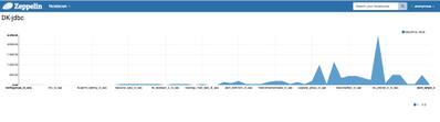 11780-zeppelin-graph.png