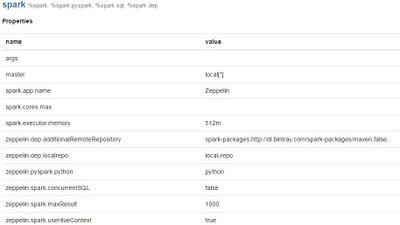 3752-spark-interpreter-screenshot.jpg