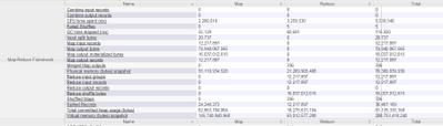 1575-mapreduce-framework-counters.png