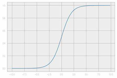logistic-blog-sigmoid.jpg