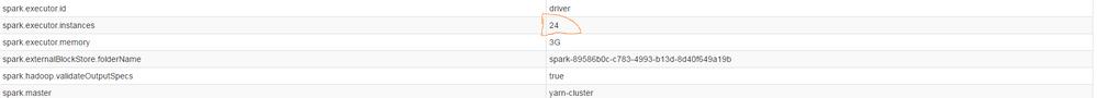 SparkUIConfiguration.PNG
