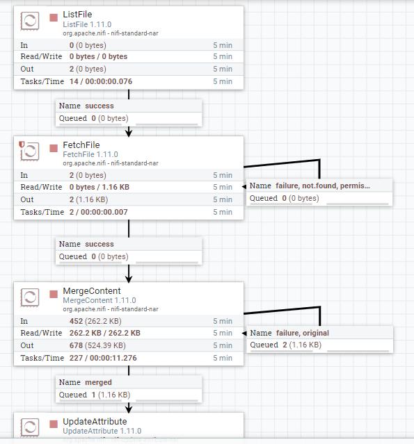 Merge File Flow File.PNG
