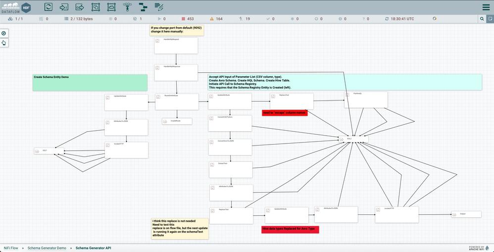 Schema Generator API