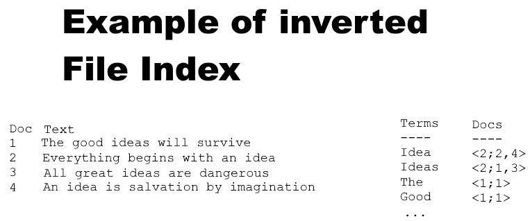 inverted-file-index.jpg