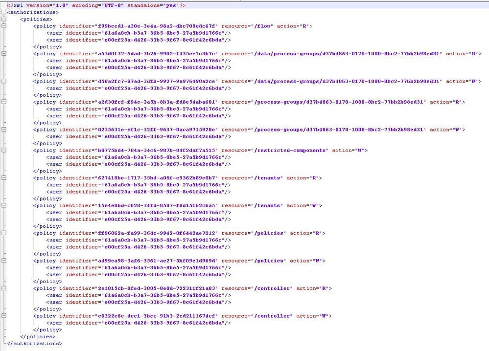 authorizations.xml