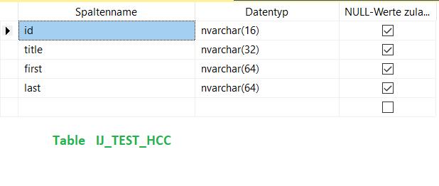 SQL table