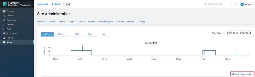 cdsw-site_administration_usage.png