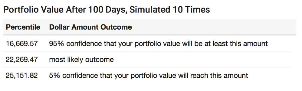 portfoliovalue.png