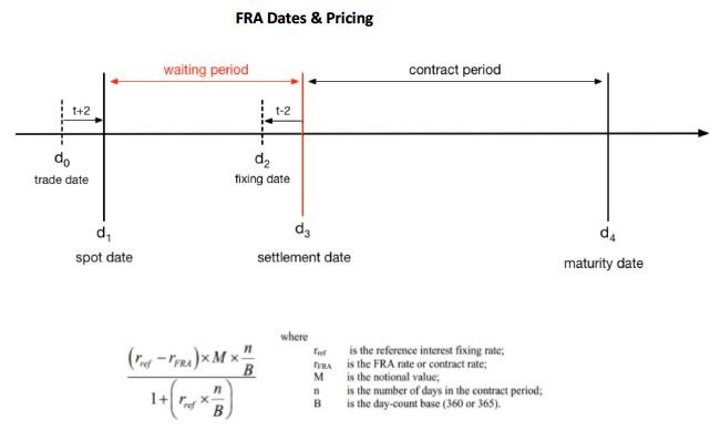 hwxpe-fra-pricing-all.png