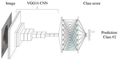 92978-adapted-vgg16-network-2.jpg