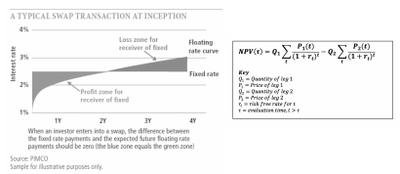 82457-hwxpe-swap-pricing-all.png