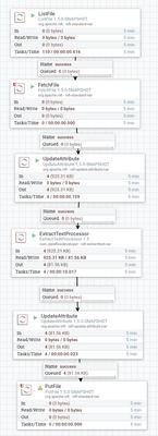 62830-exampletikaflow.png