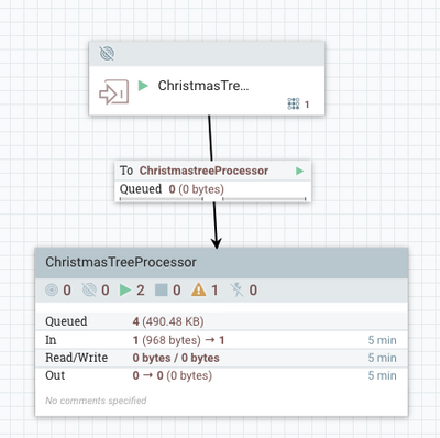 45581-christmastreeprocessorflow.png
