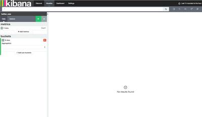 Creating a Kibana dashboard of Twitter data pushed