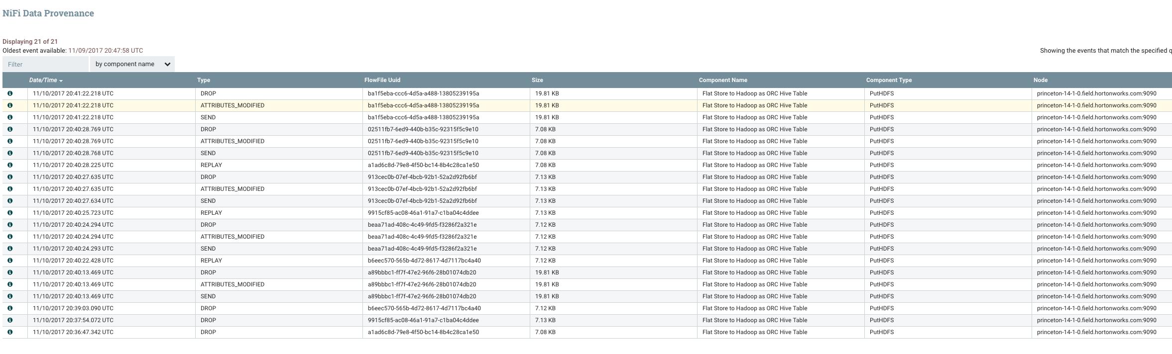Edge Analytics with NVidia Jetson TX1 Running Apac