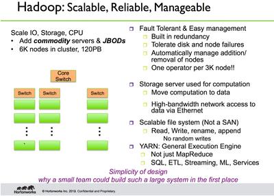 6206-hadoop-core.png