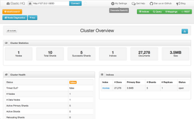 39388-7-elasticsearch-cluster-overview.png